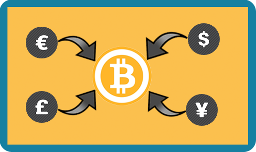 bitcoin made simple